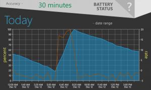 battery status history chart