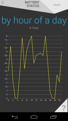 battery status screenshot 6