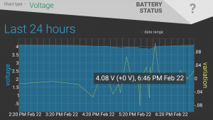 battery status history chart voltage