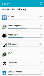 Apps and processes that affect battery life the most