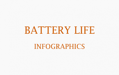 Battery Life Infographics